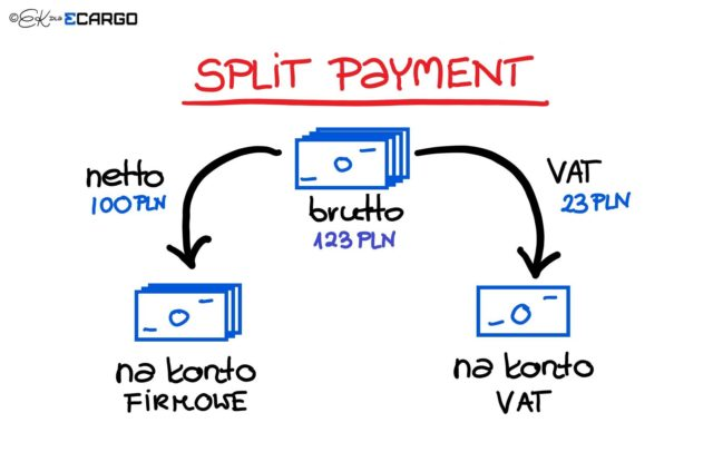 Spedycja Międzynarodowa