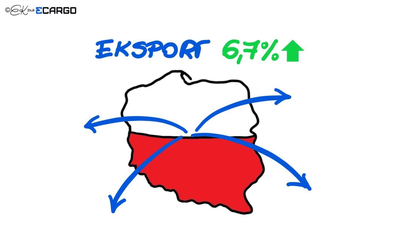 polski-eksport-wzrost-3CARGO-1280x812.jpg