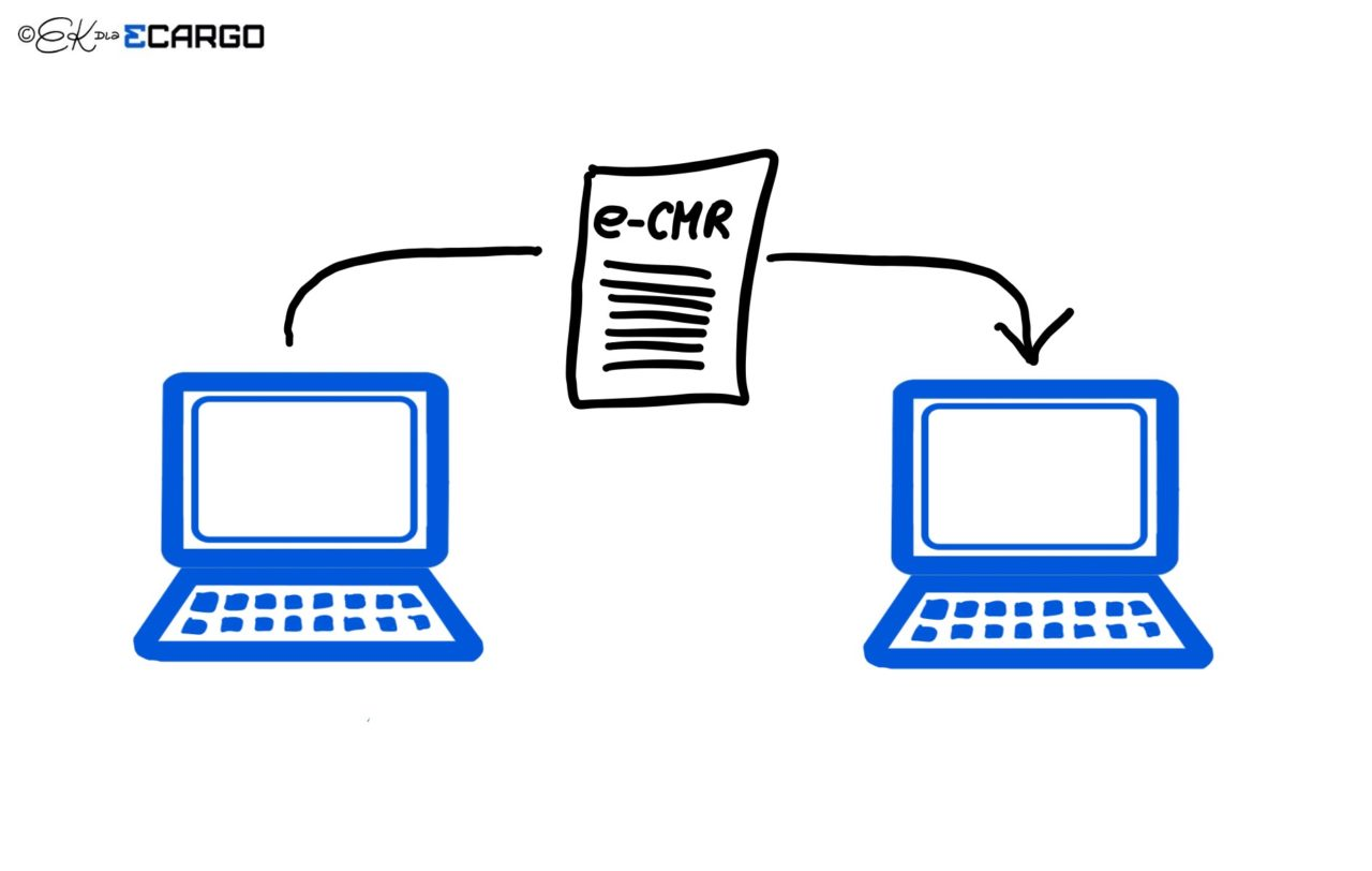 elektroniczny-list-przewozowy-1280x812.jpg