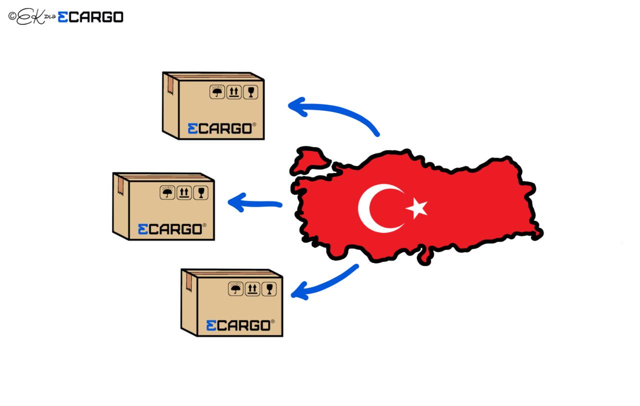 turcja-eksport-import-1280x812.png