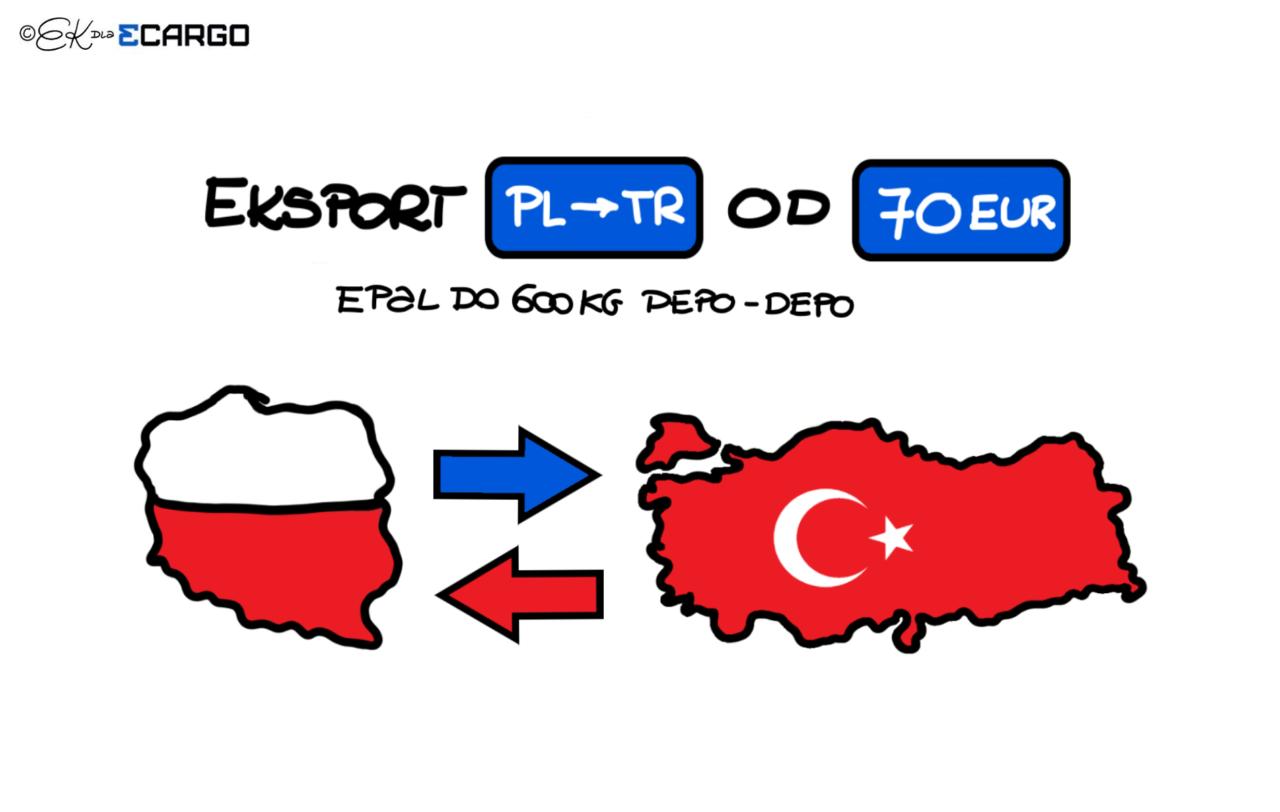 Transport-Turcja-1280x812.png